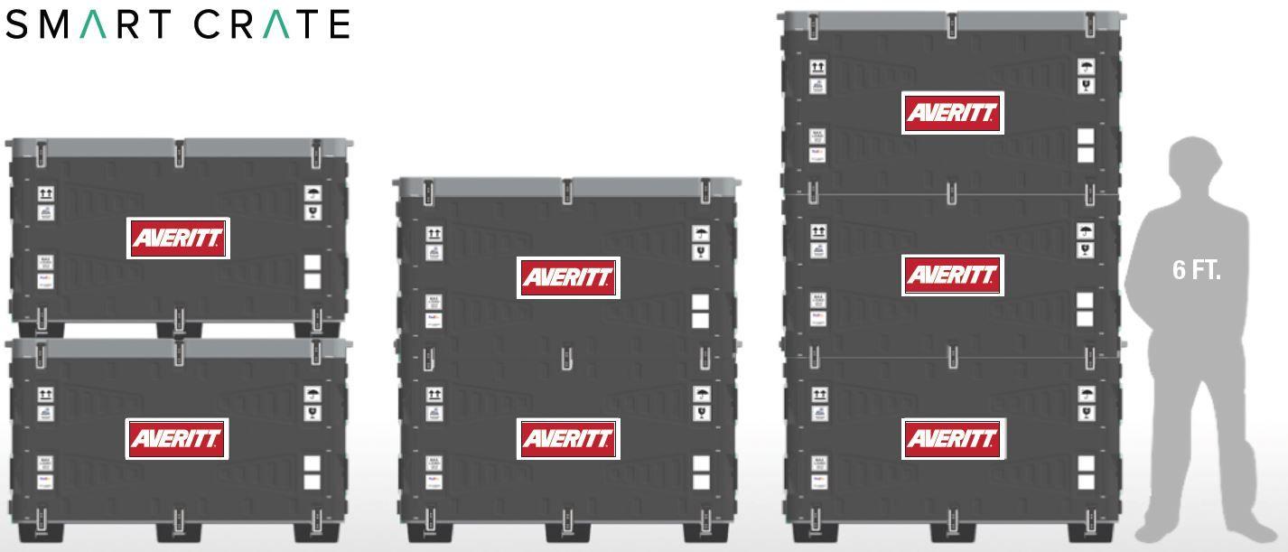 Smart Crate 02